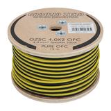Акустический кабель Ground Zero GZSC 4.0X2 OFC