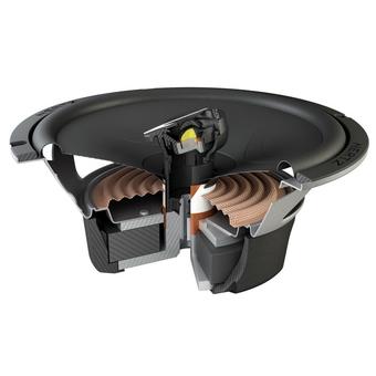 Коаксиальная акустика Hertz ECX 165.5
